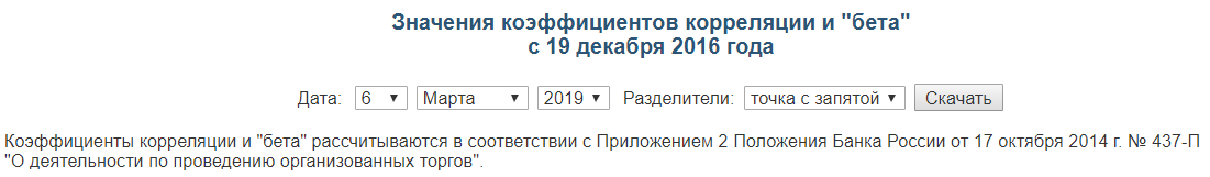 Коэффициента бета на московской бирже